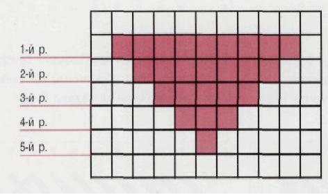 Вышивка крестом. Уменьшение и увеличение крестиков внутри ряда