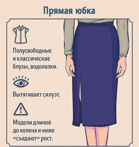 Как носить и с чем сочетать …