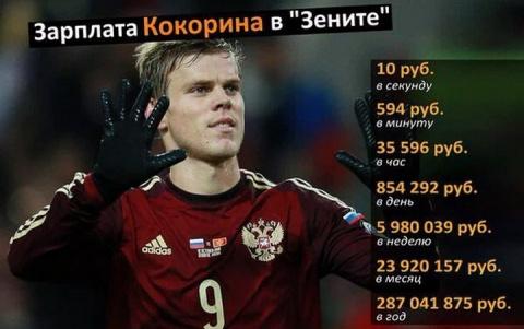 О бедном Кокорине замолвите слово: зарплата футболиста 10 рублей в секунду.