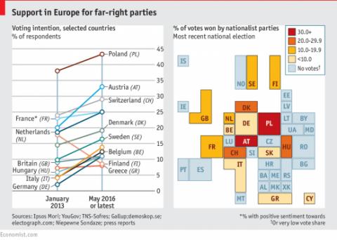 Правые силы Европы объединяю…