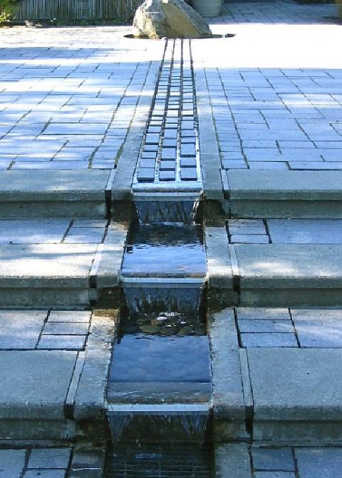 Вода как часть ландшафтного дизайна