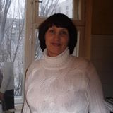 Aleksandra Belko
