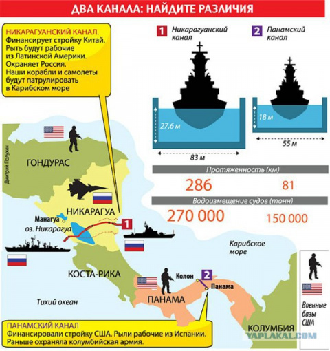 Никарагуанский канал, русски…