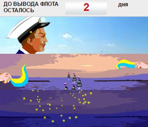 День Х: когда началась бы война за Черноморский флот
