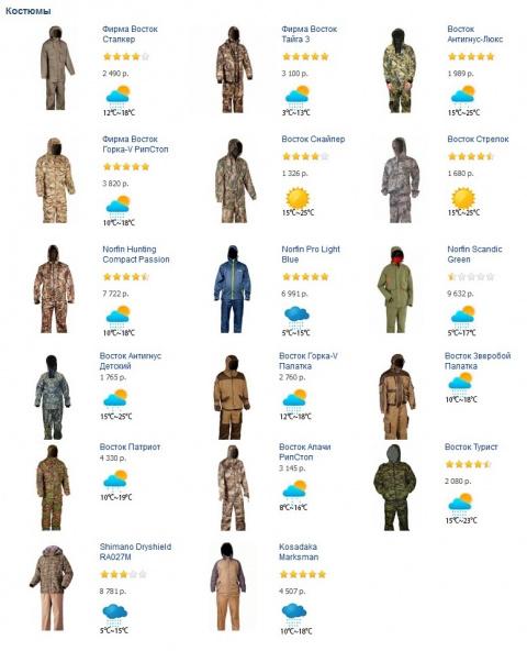 Отечественные рыболовные костюмы Восток, выбор размера.