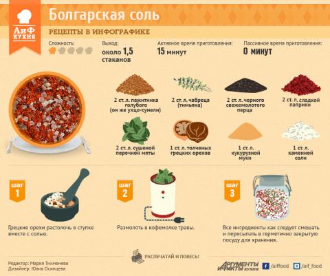 Как приготовить болгарскую соль