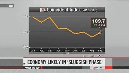 В Японии вырос индекс совпадающих индикаторов