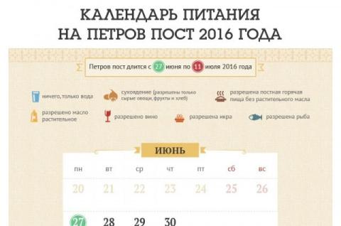Календарь питания в Петров пост-2016