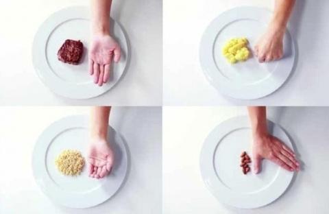 ПОХУДЕЙКИНЫ СОВЕТЫ. Размер порций еды при помощи правила рук