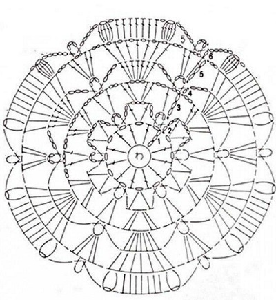 ПЕТЕЛЬКА К ПЕТЕЛЬКА. Схемы для вязания круглых шапок