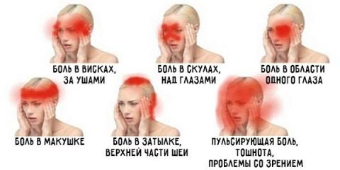 5 предупредительных сигналов…