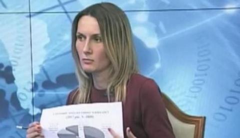 Украинский социолог сообщила…
