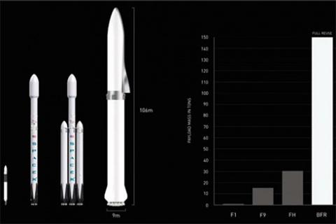 Четыре ракеты