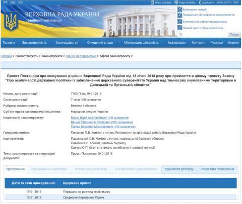 Рада Украины испугалась собс…