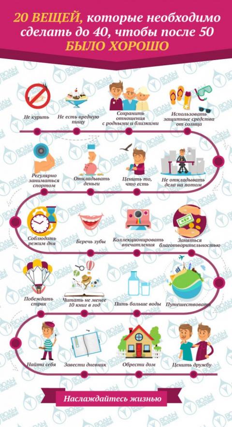 20 заповедей которые нужно сделать до 40, чтобы после 50 было хорошо