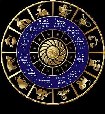 гороскоп совместимости знаков зодиаков в браке