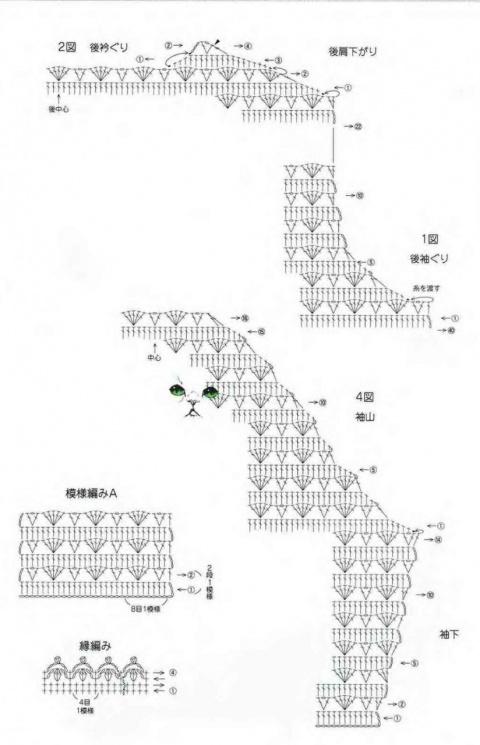 Жакеты крючком из японских журналов
