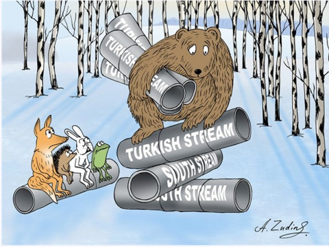 Турецко-российские энергетич…