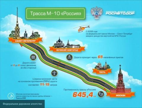 Завершили ремонт путепровода на трассе М-10 в Новгородской области