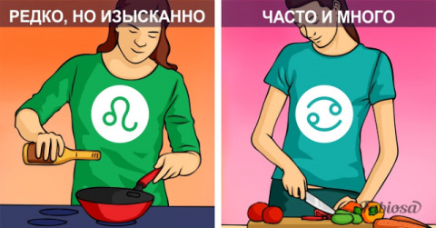 Как готовят разные знаки Зодиака