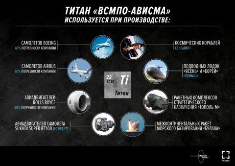 Boeing открывает завод в России