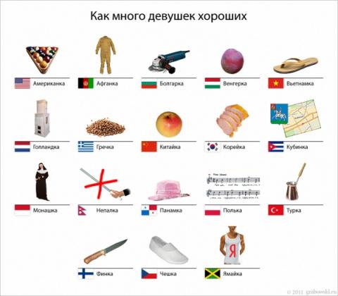 ЯЗЫК МОЙ. Особенности русского языка...