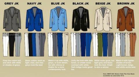 Как подобрать брюки к пиджаку.