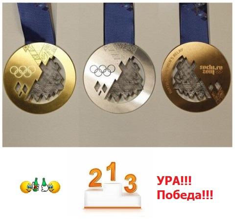 Таблица результатов Олимпиады Сочи 2014