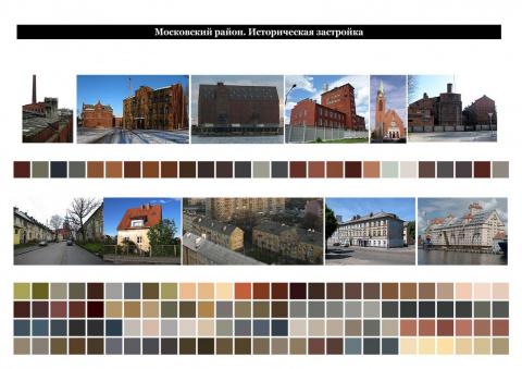 Состояние цветовой среды города Калининграда. Колористика города.