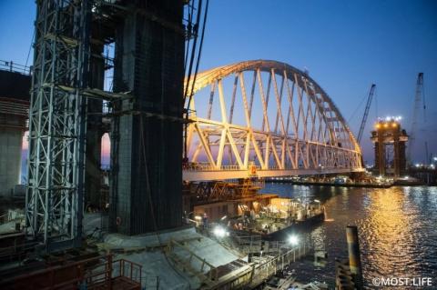 Серб Ивкович восхитился Керченским мостом: Крым самое красивое место в мире