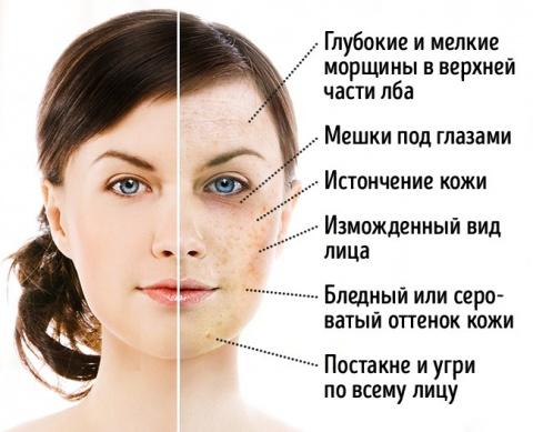 4 продукта, которые меняют лицо до неузнаваемости