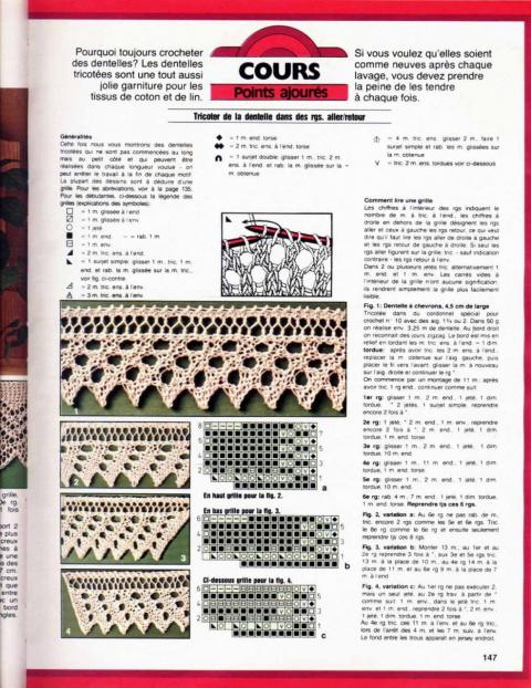 Отделка вязанного изделия - кайма