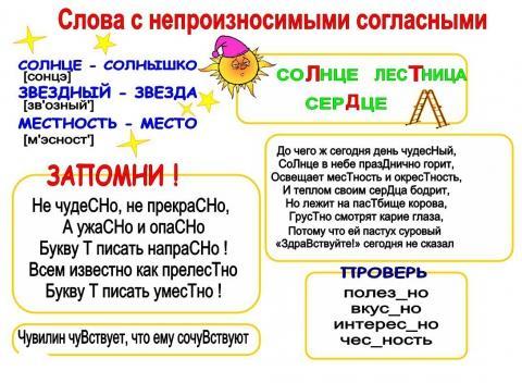 Веселые запоминалки по русскому языку в стихах