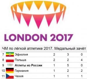 19 российских спортивных отщепенцев или ANAльные спортсмены