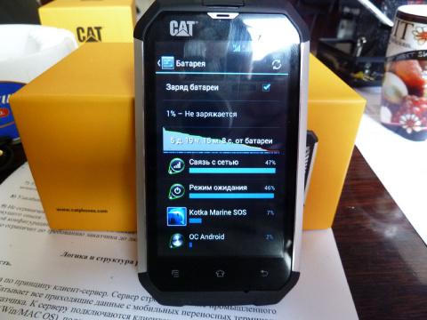 Варианты развития проекта SOS mobile 24 по абонентскому  оборудованию.