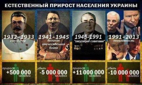 Бедная окраина России