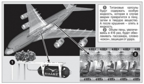 Молдаванин придумал как спасти пассажиров во время авиакатастрофы (ВИДЕО)