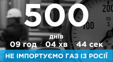 На Украине празднуют 500 дней без российского газа
