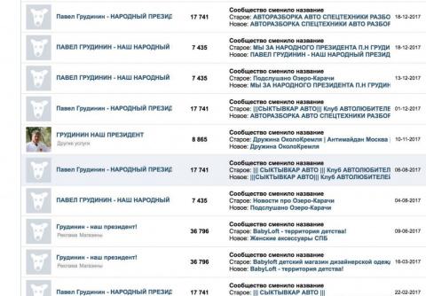 """""""Подготовка """"патриотического…"""