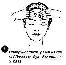 Если голова болит от погоды