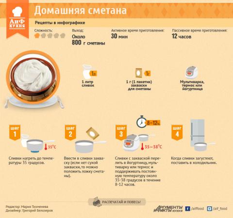 Как приготовить домашнюю сметану