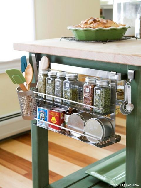 Нужные вещи для кухни