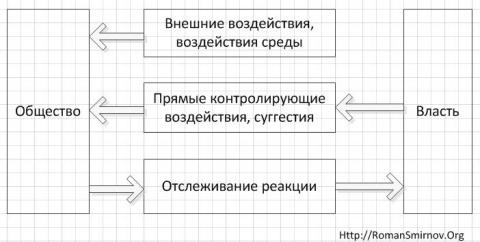 Про 100 тысяч волонтеров навального.