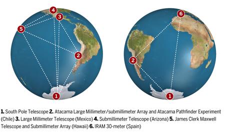Глобальный телескоп поможет …