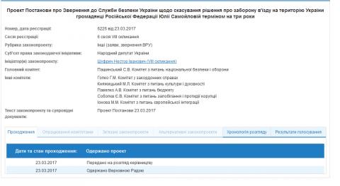 Украинские депутаты хотят отменить решение СБУ по Самойловой