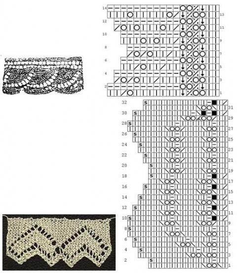 вязанного изделия - кайма