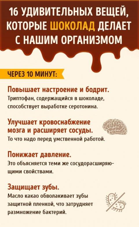 Всего лишь долька шоколада...