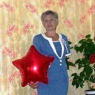 Мария Айкина