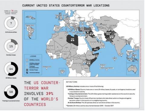 США кошмарит мир