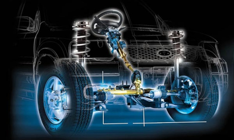Руль, Мотор и Тормоза. Устройство гидроусилителя и электроусилителя руля